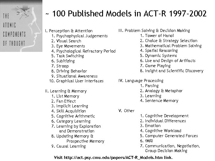 ~ 100 Published Models in ACT-R 1997 -2002 III. Problem Solving & Decision Making