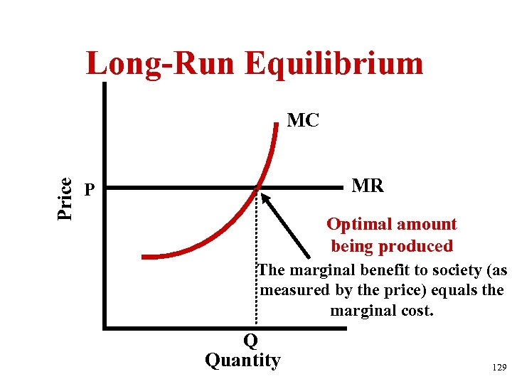 Long-Run Equilibrium Price MC MR P Optimal amount being produced The marginal benefit to