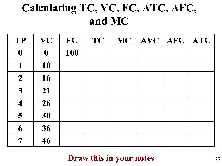 Calculating TC, VC, FC, ATC, AFC, and MC TP 0 1 2 3 4