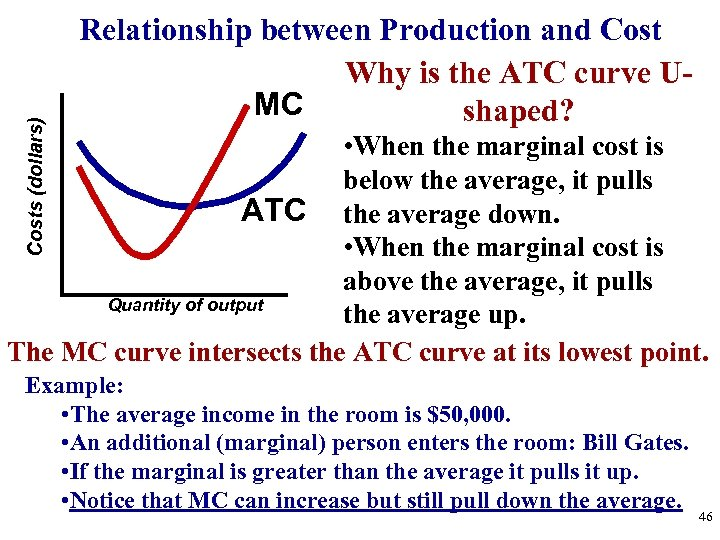 Costs (dollars) Aver m Relationship. MP between Production and Cost Why is the ATC