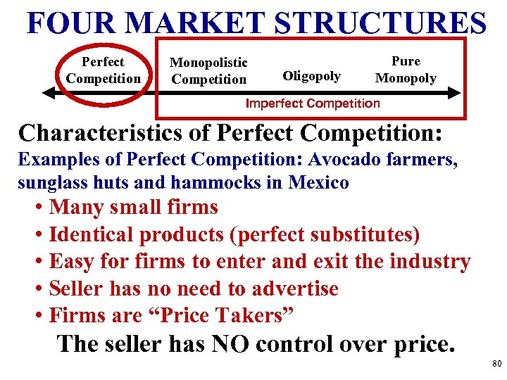 FOUR MARKET STRUCTURES Perfect Competition Monopolistic Competition Oligopoly Pure Monopoly Imperfect Competition Characteristics of
