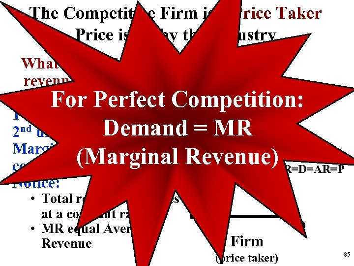 The Competitive Firm is a Price Taker Price is set by the Industry What