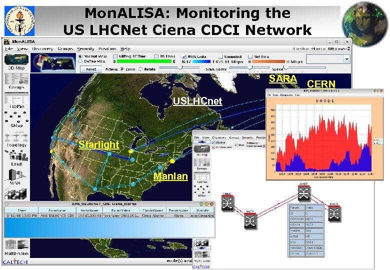 Mon. ALISA: Monitoring the US LHCNet Ciena CDCI Network SARA USLHCnet Starlight Manlan CERN