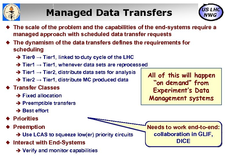 Managed Data Transfers US LHC NWG The scale of the problem and the capabilities