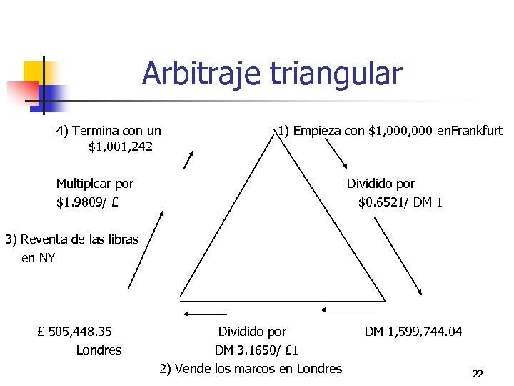 Arbitraje triangular 4) Termina con un 1) Empieza con $1, 000 en. Frankfurt $1,