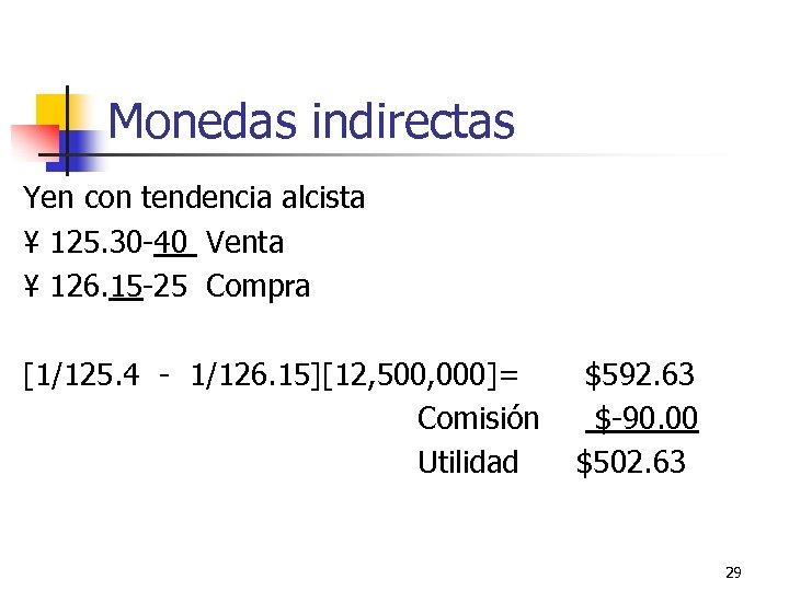 Monedas indirectas Yen con tendencia alcista ¥ 125. 30 -40 Venta ¥ 126. 15