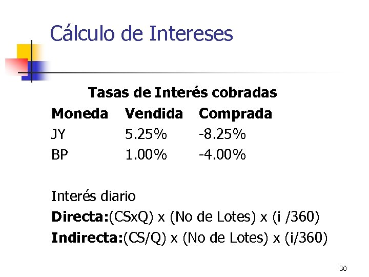 Cálculo de Intereses Tasas de Interés cobradas Moneda Vendida Comprada JY 5. 25% -8.