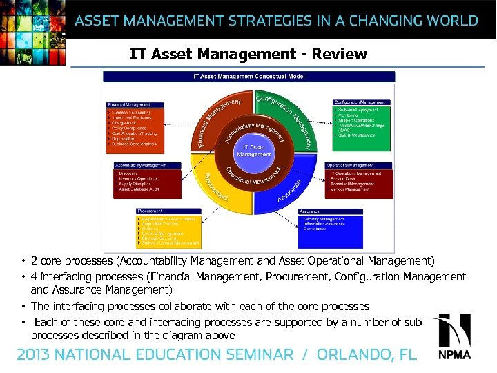 IT Asset Management - Review • 2 core processes (Accountability Management and Asset Operational