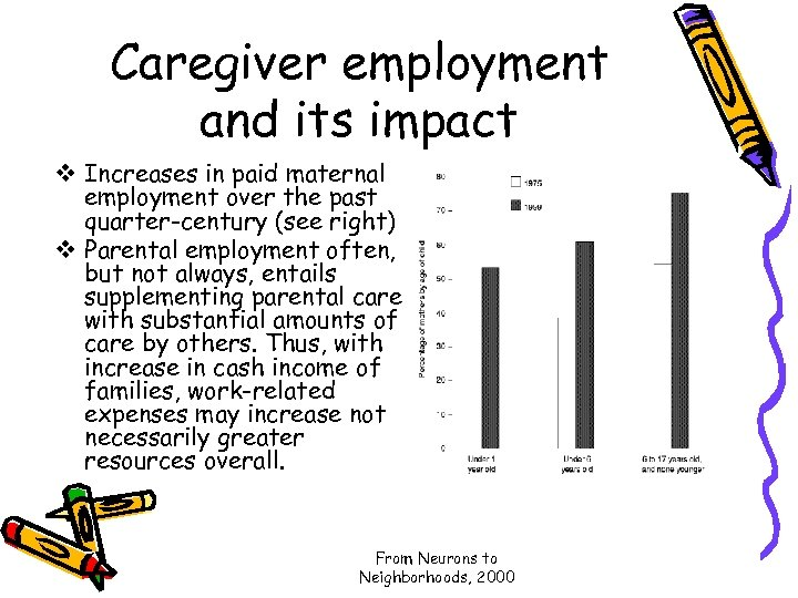 Caregiver employment and its impact v Increases in paid maternal employment over the past