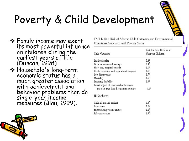 Poverty & Child Development v Family income may exert its most powerful influence on