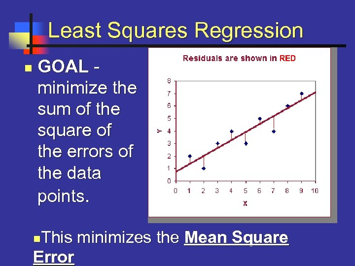 Least Squares Regression n GOAL - minimize the sum of the square of the