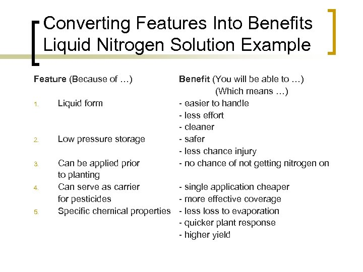 Converting Features Into Benefits Liquid Nitrogen Solution Example Feature (Because of …) Benefit (You
