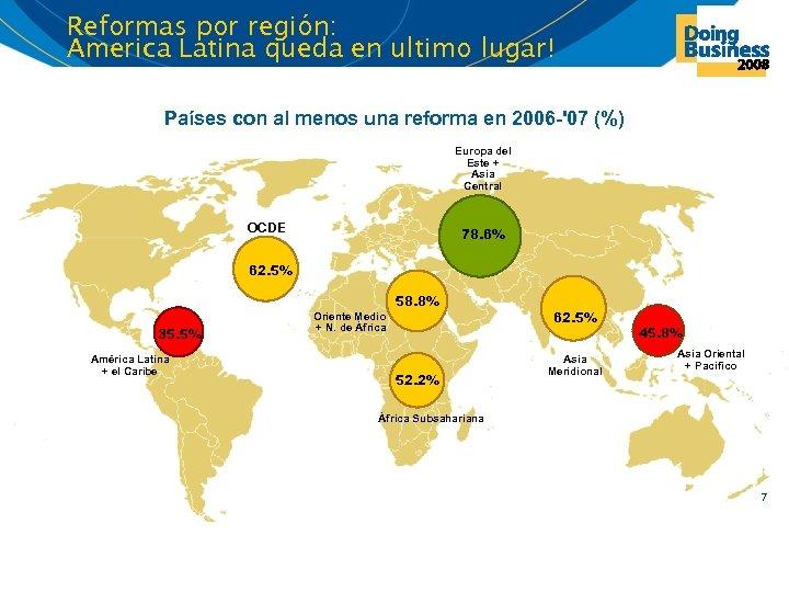 Reformas por región: America Latina queda en ultimo lugar! Países con al menos una
