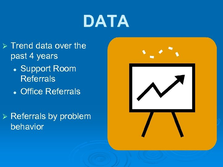DATA Ø Trend data over the past 4 years l Support Room Referrals l