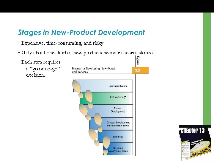 Stages in New-Product Development • Expensive, time-consuming, and risky. • Only about one-third of