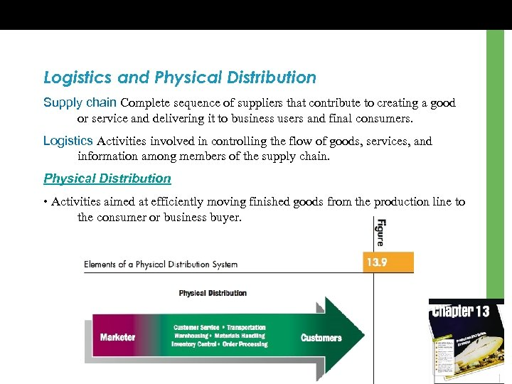 Logistics and Physical Distribution Supply chain Complete sequence of suppliers that contribute to creating