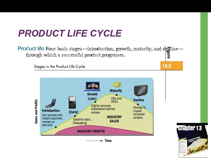PRODUCT LIFE CYCLE Product life Four basic stages—introduction, growth, maturity, and decline— through which