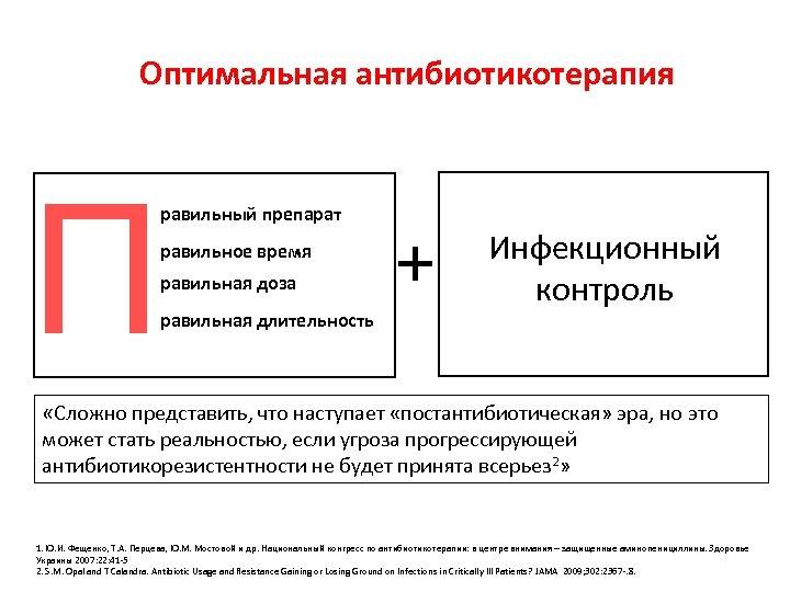Оптимальная антибиотикотерапия П равильный препарат равильное время равильная доза равильная длительность + Инфекционный контроль
