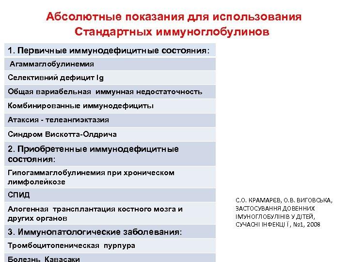 Абсолютные показания для использования Стандартных иммуноглобулинов 1. Первичные иммунодефицитные состояния: Агаммаглобулинемия Селективний дефицит
