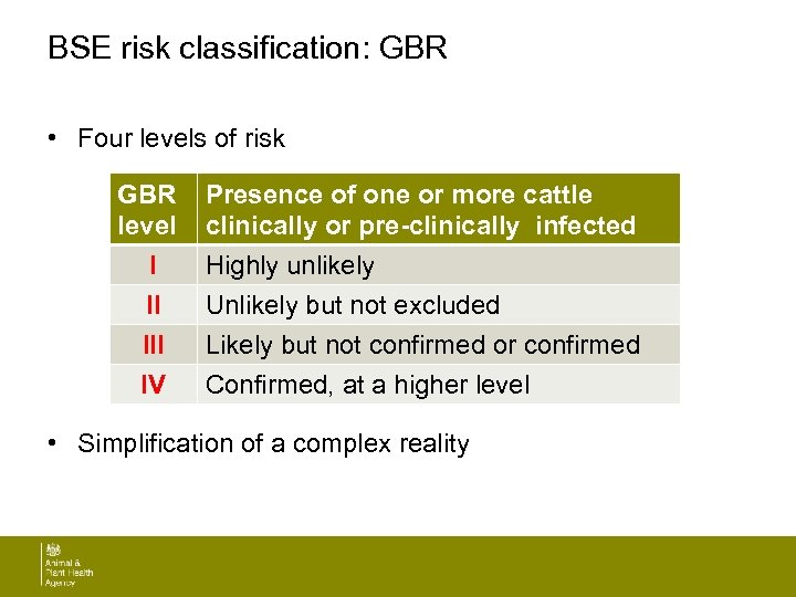 BSE risk classification: GBR • Four levels of risk GBR level I II IV