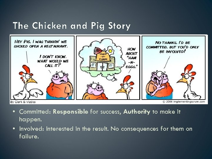 The Chicken and Pig Story • Committed: Responsible for success, Authority to make it