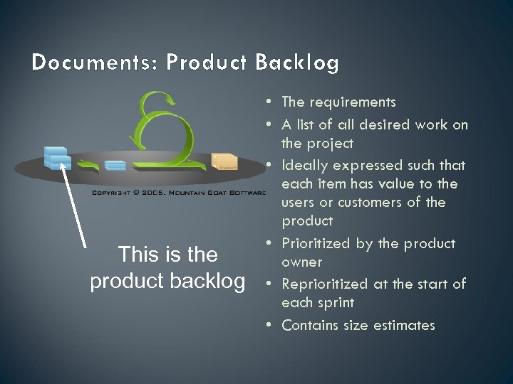 Documents: Product Backlog This is the product backlog • The requirements • A list