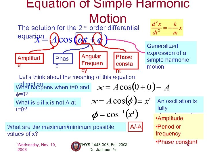 Equation of Simple Harmonic Motion The solution for the 2 nd order differential equation