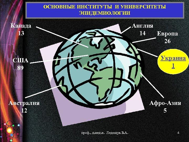 ОСНОВНЫЕ ИНСТИТУТЫ И УНИВЕРСИТЕТЫ ЭПИДЕМИОЛОГИИ Канада 13 Англия 14 Европа 26 Украина 1 США