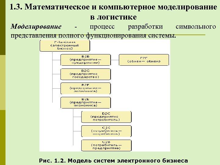 1. 3. Математическое и компьютерное моделирование в логистике Моделирование - процесс разработки символьного представления