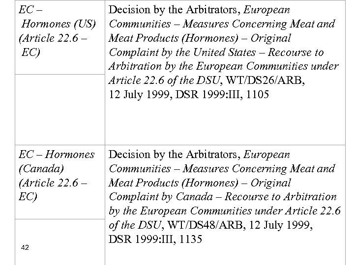 EC – Hormones (US) (Article 22. 6 – EC) Decision by the Arbitrators, European