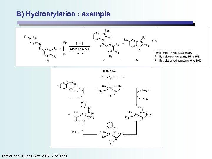 B) Hydroarylation : exemple Pfeffer et al. Chem. Rev. 2002, 1731.