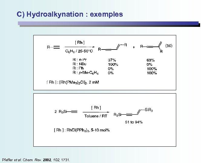 C) Hydroalkynation : exemples Pfeffer et al. Chem. Rev. 2002, 1731.