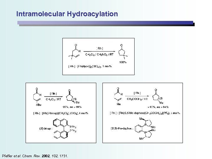 Intramolecular Hydroacylation Pfeffer et al. Chem. Rev. 2002, 1731.