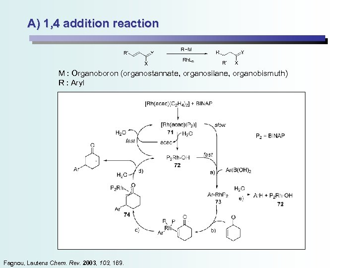 A) 1, 4 addition reaction M : Organoboron (organostannate, organosilane, organobismuth) R : Aryl