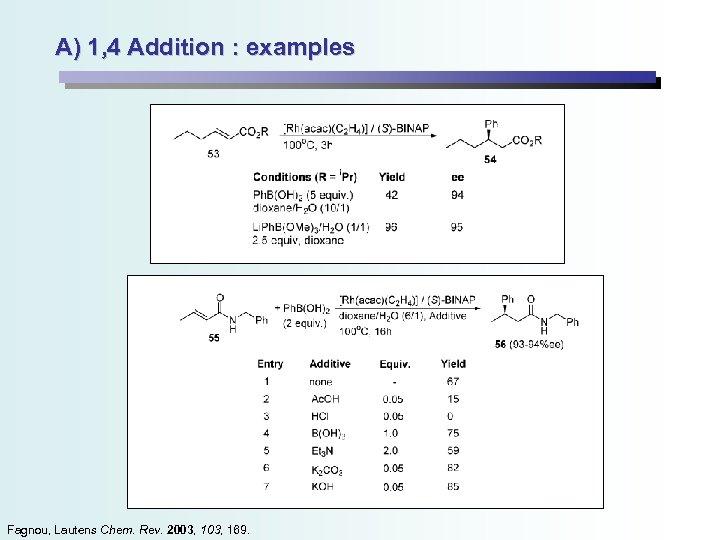 A) 1, 4 Addition : examples Fagnou, Lautens Chem. Rev. 2003, 169.