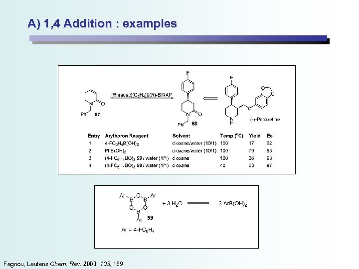A) 1, 4 Addition : examples Fagnou, Lautens Chem. Rev. 2003, 169.