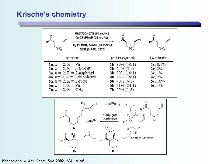 Krische's chemistry Krische et al. J. Am. Chem. Soc. 2002, 124, 15156.
