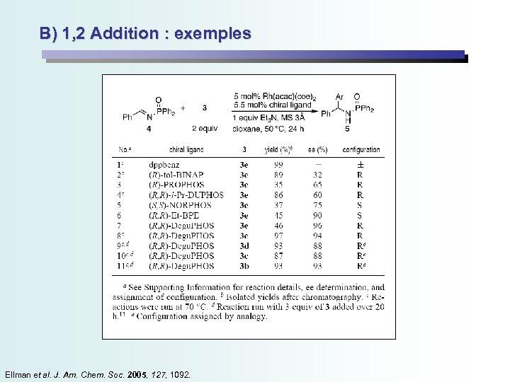 B) 1, 2 Addition : exemples Ellman et al. J. Am. Chem. Soc. 2005,