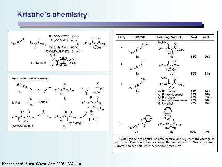 Krische's chemistry Krische et al. J. Am. Chem. Soc. 2006, 128, 718.