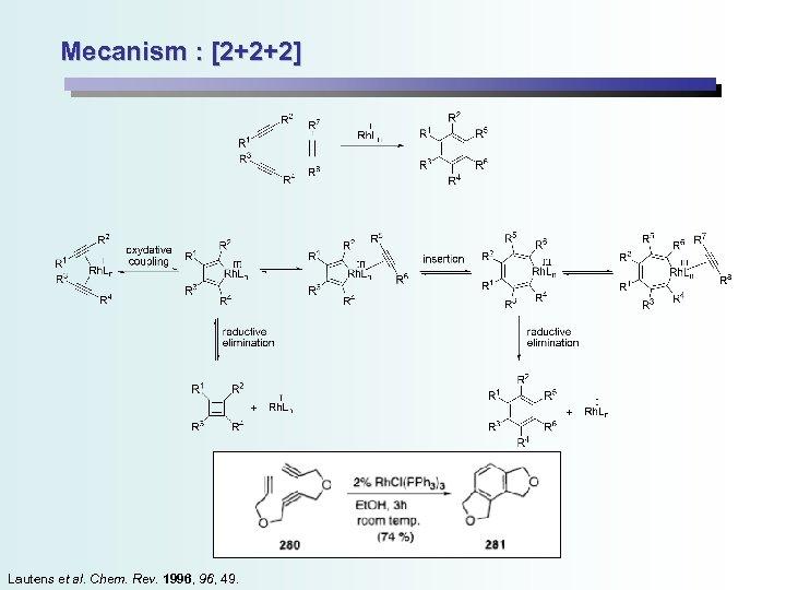 Mecanism : [2+2+2] Lautens et al. Chem. Rev. 1996, 49.