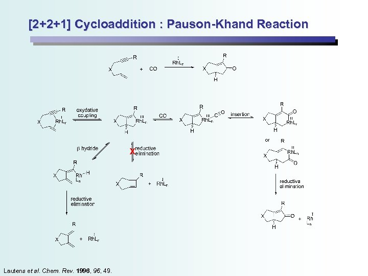 [2+2+1] Cycloaddition : Pauson-Khand Reaction Lautens et al. Chem. Rev. 1996, 49.