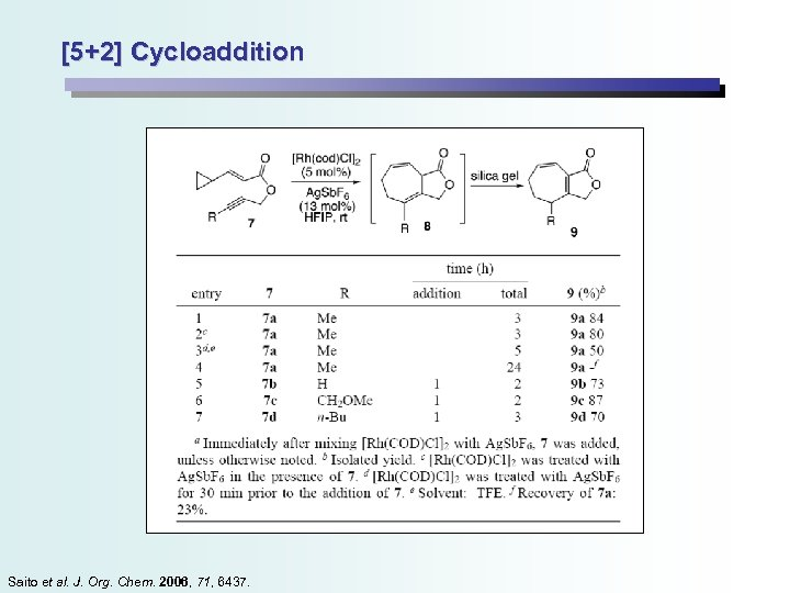 [5+2] Cycloaddition Saito et al. J. Org. Chem. 2006, 71, 6437.