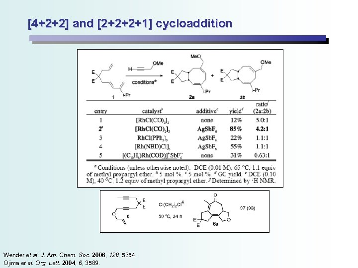 [4+2+2] and [2+2+2+1] cycloaddition Wender et al. J. Am. Chem. Soc. 2006, 128, 5354.