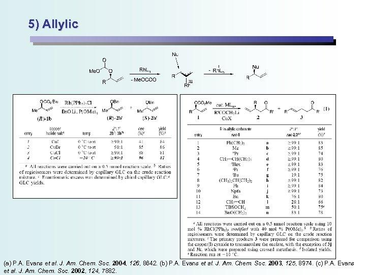 5) Allylic (a) P. A. Evans et al. J. Am. Chem. Soc. 2004, 126,