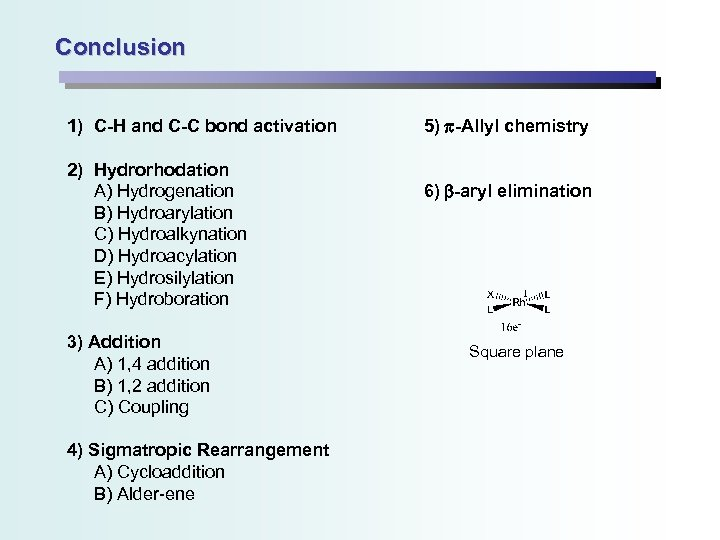 Conclusion 1) C-H and C-C bond activation 2) Hydrorhodation A) Hydrogenation B) Hydroarylation C)