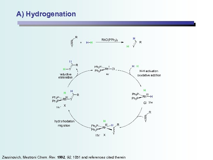A) Hydrogenation Zassinovich, Mestroni Chem. Rev. 1992, 1051 and references cited therein