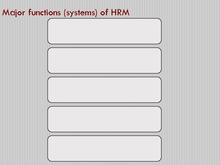 Major functions (systems) of HRM