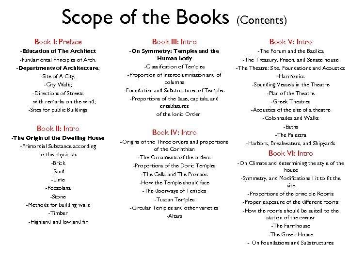 Scope of the Books (Contents) Book I: Preface Book III: Intro Book V: Intro