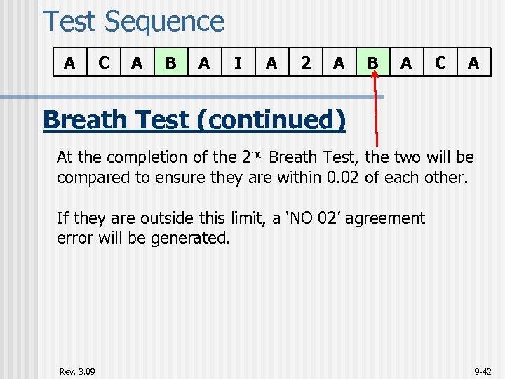 Test Sequence A C A B A I A 2 A B A C