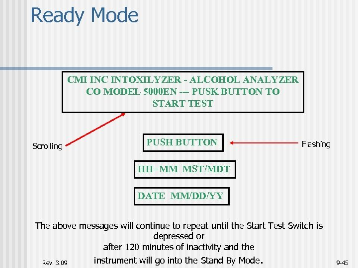 Ready Mode CMI INC INTOXILYZER - ALCOHOL ANALYZER CO MODEL 5000 EN --- PUSK